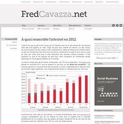 À quoi ressemble l'internet en 2012