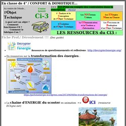 ressources-4°-Ci3