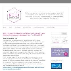 Prévention des discriminations dans l'emploi : quel est le chemin parcouru depuis dix ans ? Réseau RECI (Ressources pour l´Egalité des Chances et l´Intégration)