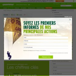 Nos ressources : Qui finance Greenpeace ?