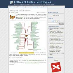 » 100 ressources autour de Freemind - Lettres et Cartes Heuristiques