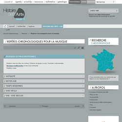 ressources histoiredesarts