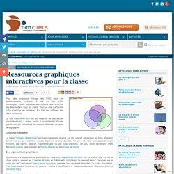 Ressources graphiques interactives pour la classe