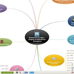 Ressources en ligne : langues et littératures étrangères