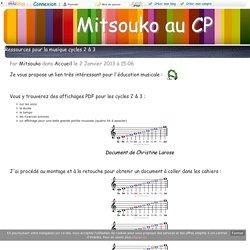 Mitsouko au CP