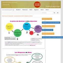 Les ressources pour agir : PageOrganisation