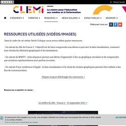 Ressources utilisées (vidéos/images)- CLEMI