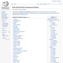 List of fast food restaurant chains