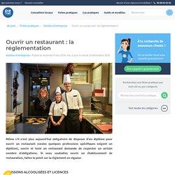 Ouvrir un restaurant : la réglementation