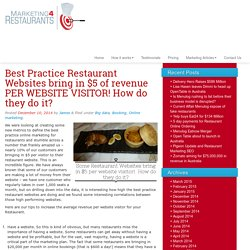 Best Practice Restaurant Websites bring in $5 of revenue PER WEBSITE VISITOR! How do they do it? - Marketing 4 Restaurants