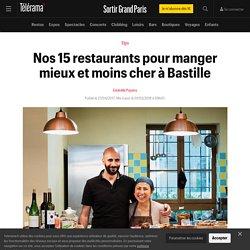 Nos 15 restaurants pour manger mieux et moins cher à Bastille - Sortir Grand Paris
