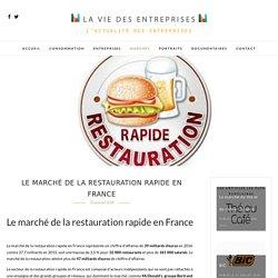 Le marché de la restauration rapide - La vie des entreprises - Chiffres clés