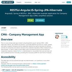 RESTful-AngularJS-Spring-JPA-Hibernate