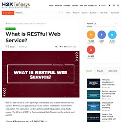 What is RESTful Web Service? - H2kinfosys Blog