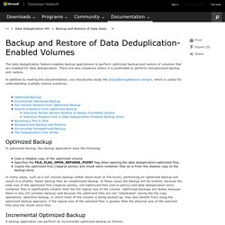 Backup and Restore of Data Deduplication-Enabled Volumes (Windows)