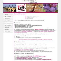 Restos du coeur de la Gironde
