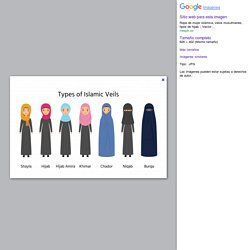 ropa-mujer-islamica-velos-musulmanes-tipos-hijab_6558502