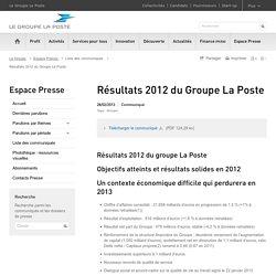 Résultats 2012 du Groupe La Poste