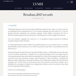 Résultats 2017 records