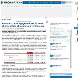 Résultats : Iliad a gagné encore 293 000 abonnés fixes et mobiles au 1er trimestre