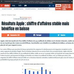 Résultats Apple : chiffre d'affaires stable mais bénéfice en baisse