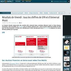 Résultats de Vivendi : tous les chiffres de SFR et d'Universal Music