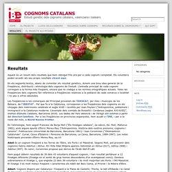 Resultats « COGNOMS CATALANS