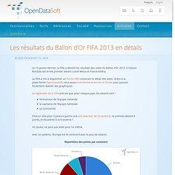 Les résultats du Ballon d'Or FIFA 2013 en détails