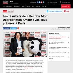 Les résultats de l'élection Mon Quartier Mon Amour : vos lieux préférés à Paris