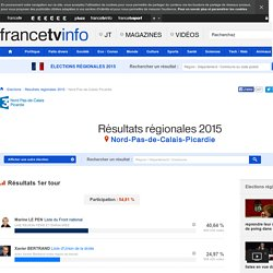 Nord-Pas-de-Calais-Picardie : Résultats élections régionales 2015