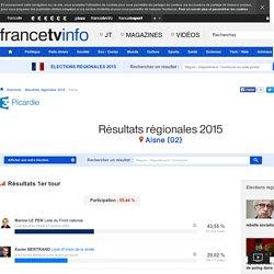 Aisne (02) : Résultats des élections régionales 2015