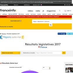 Résultats élections Départementales 2015 - cantonales