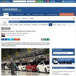 Résultats financiers : Mercedes est en pleine forme (2)