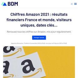 Chiffres Amazon 2021 : résultats financiers France et monde, visiteurs uniques, dates clés...