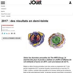 2017 : des résultats en demi-teinte - La Revue du Jouet