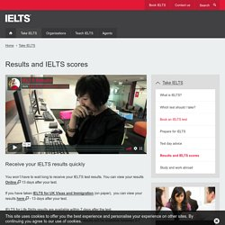 Results and IELTS scores