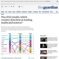 Pisa 2012 results: which country does best at reading, maths and science?