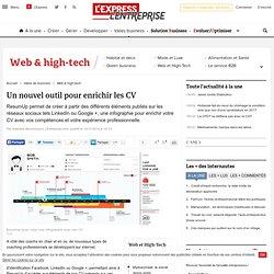 Resumup pour créer une infographie avec son CV