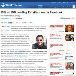 59% of 100 Leading Retailers are on Facebook