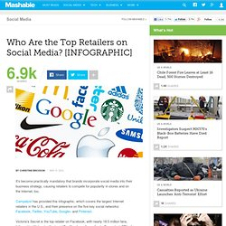 Who Are the Top Retailers on Social Media? [INFOGRAPHIC]
