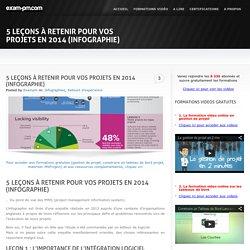 5 leçons à retenir pour vos projets en 2014 (infographie)