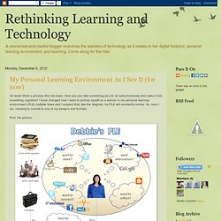 Rethinking Learning and Technology