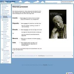 Retoriska processen - Hjälp med språket