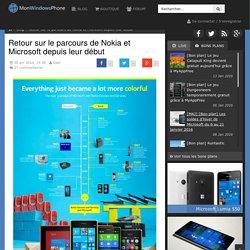 Retour sur le parcours de Nokia et Microsoft depuis leur début
