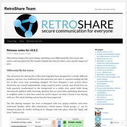 RetroShare Team | RetroShare development blog