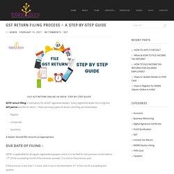 GST Return E-Filing Online in India - Process & Steps