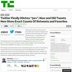 "Twitter Finally Ditches ""50+"", New and Old Tweets Now Show Exact Counts Of Retweets and Favorites"