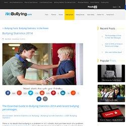 Revealed: Shocking Bullying Statistics 2014!