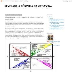 REVELADA A FÓRMULA DA MEGASENA: PLANILHAS EM EXCEL COM FUTUROS RESULTADOS DA MEGASENA