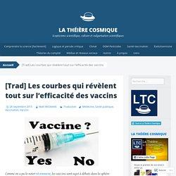 [Trad] Les courbes qui révèlent tout sur l'efficacité des vaccins